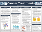 Cancer Treatments by Tanmayee Vegesna '19