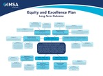 2. IMSA's Equity and Excellence Plan: Long Term Outcome | concept map by Illinois Mathematics and Science Academy
