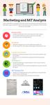 Marketing with SAT Analysis