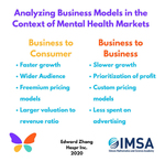 Analyzing Pricing Models in the Context of Mental Health Markets