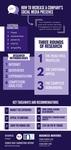 How to Increase a Company's Social Media Presence