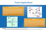 12: Future Applications by Tahir Mohideen '13 and Vamsi Naidu '13